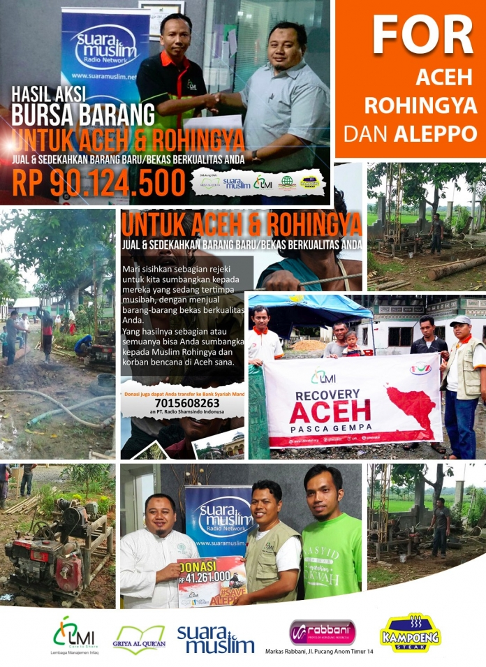 hasil donasi, bantuan korban aceh, bantuan bagi rohingya
