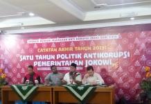 Madrasah Anti Korupsi Pemuda Muhammadiyah Kritisi Komitmen Pemberantasan Korupsi Jokowi