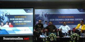 Mayoritas Masyarakat Jawa Timur Cukup Puas dengan Pasangan Incumbent