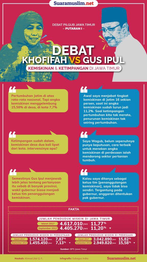 khofifah vs gus ipul