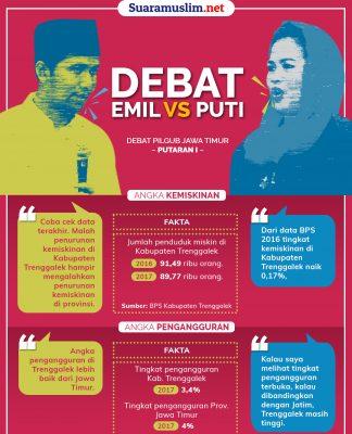 Debat Cagub Jatim