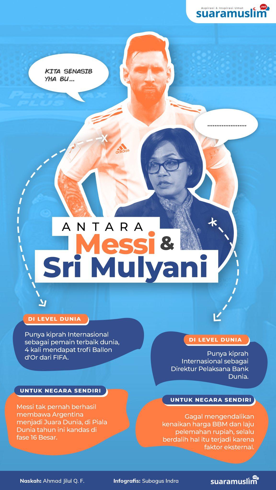 Antara Messi dan Sri Mulyani 2