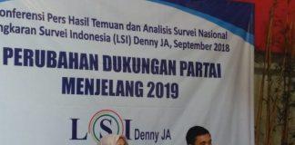 Survei LSI: Gerindra Runner-up, Golkar Tempati Posisi Ketiga