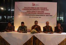 OJK Jatim Dorong BPRS di Jatim Tingkatkan Modal