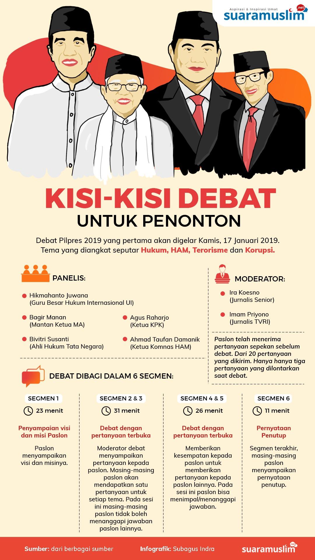 Kisi-Kisi Debat Capres 2019
