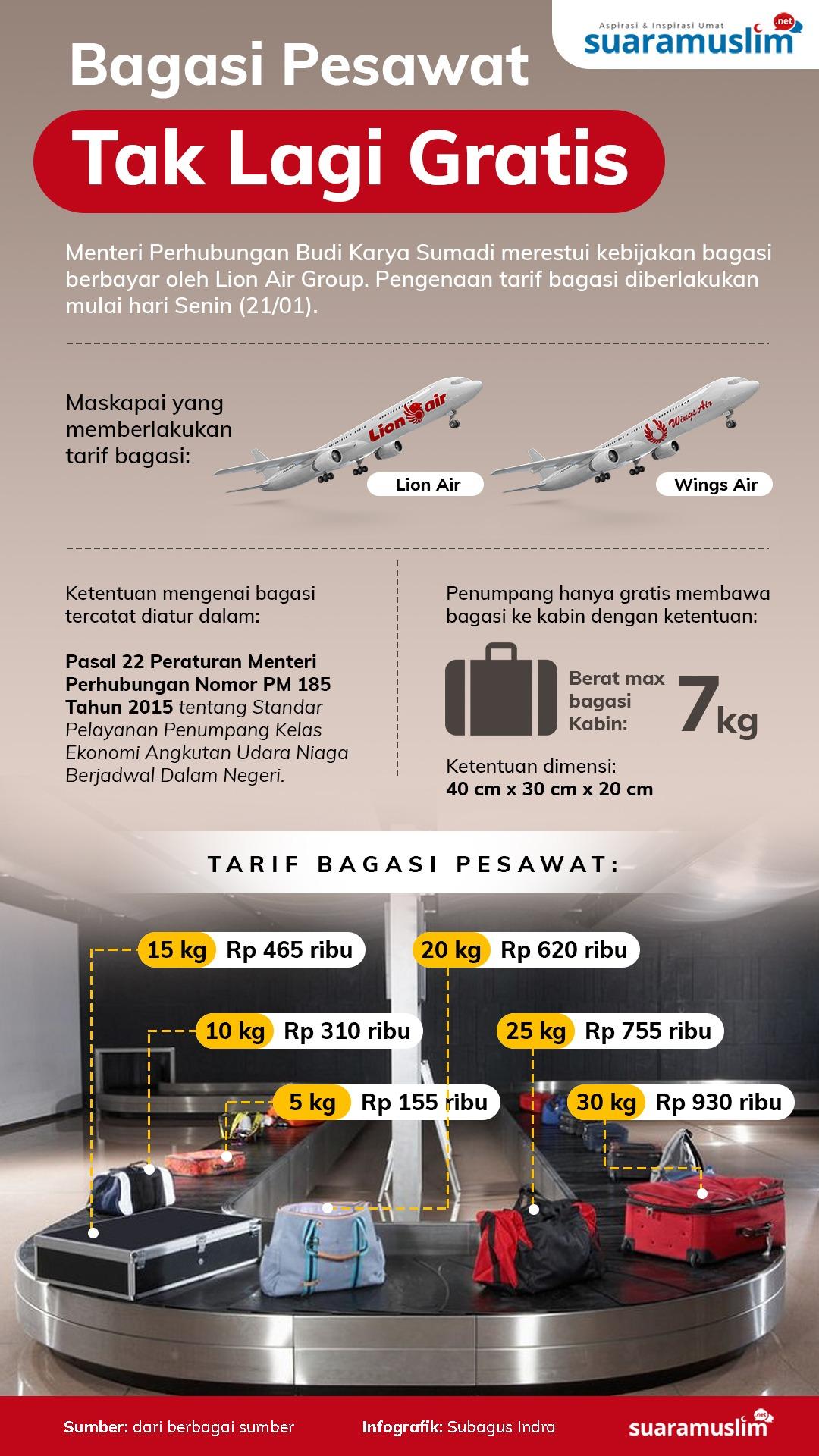 Tarif bagasi pesawat naik