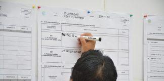 Penghitungan Surat Suara di PPLN Islamabad Prabowo 72,12%, Jokowi 25,96%