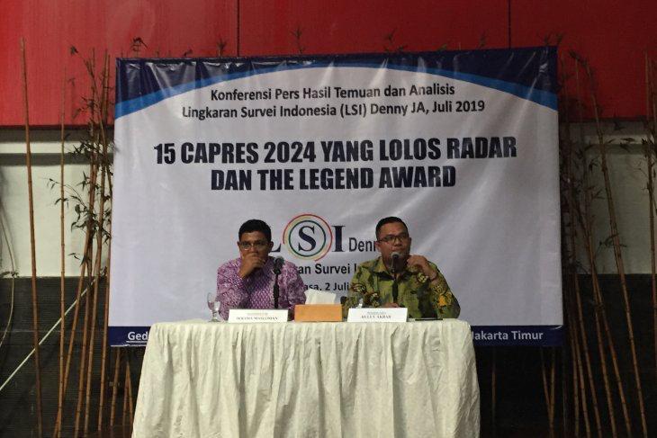 15 Capres Potensial di 2024 Versi LSI Denny JA