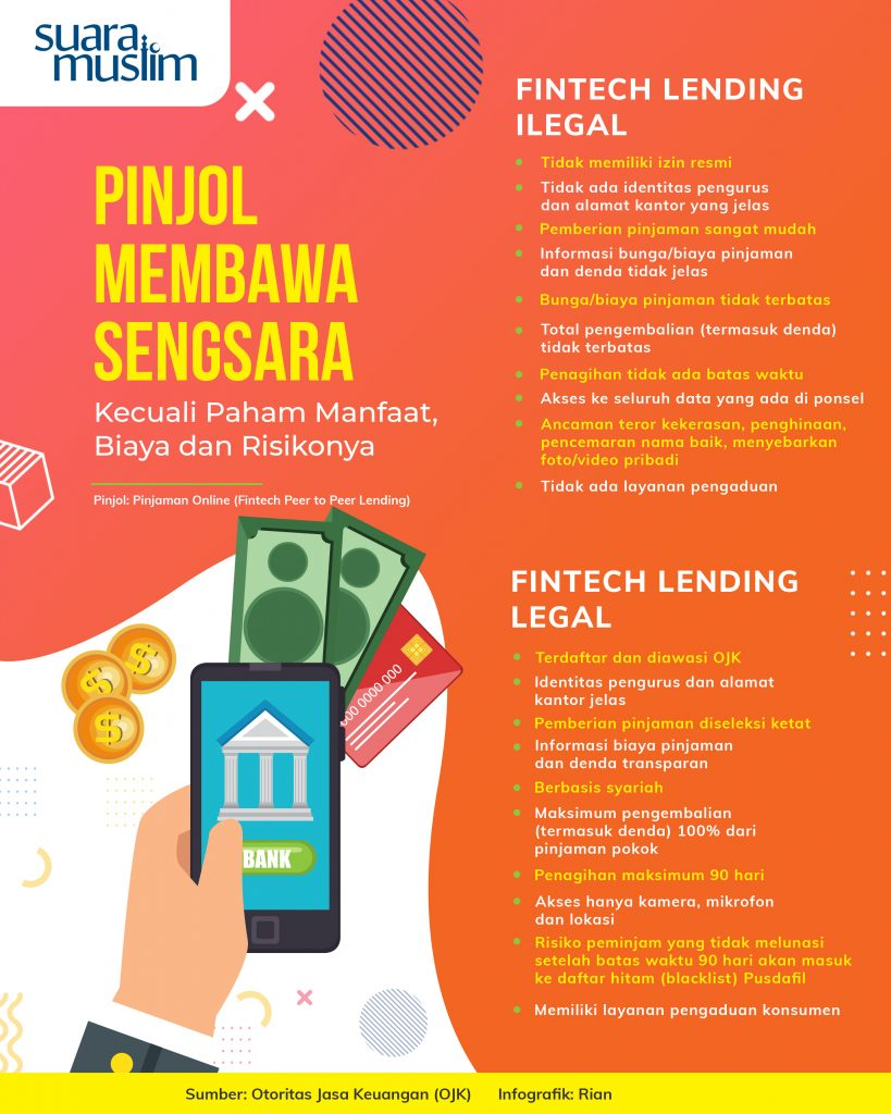 Infografik Perhatikan Ini Sebelum Terjerat Pinjaman Online