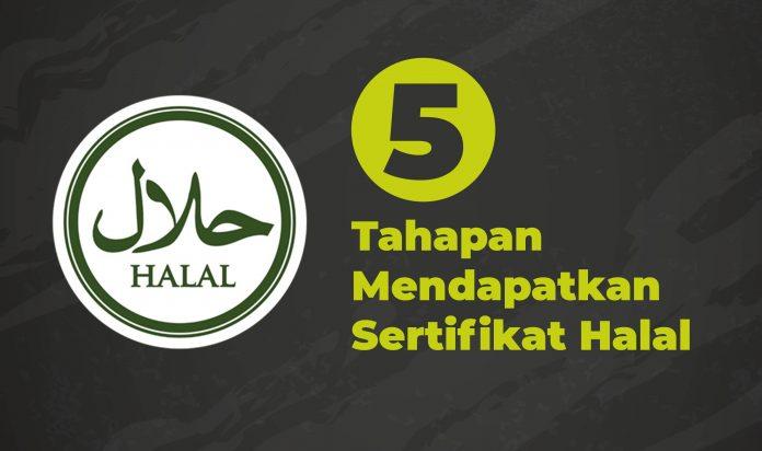 INFOGRAFIK Tahapan Sertifikasi Halal dari BPJPH